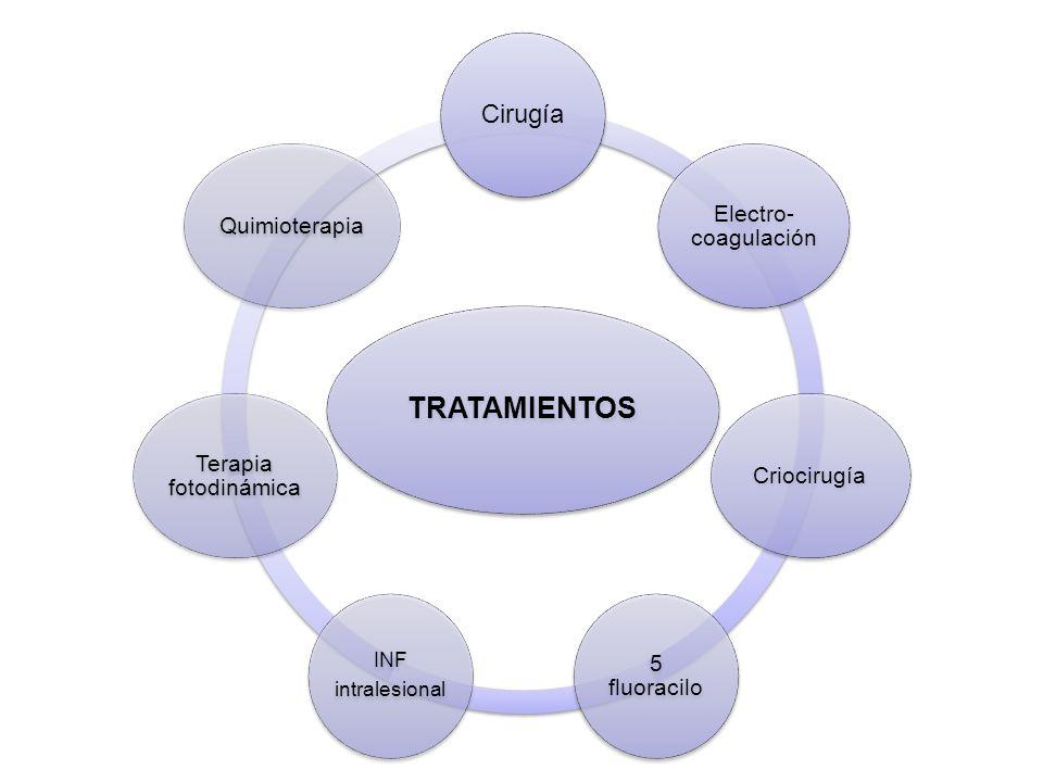 TRATAMIENTOS Cirugía Electro-coagulación Criocirugía 5 fluoracilo