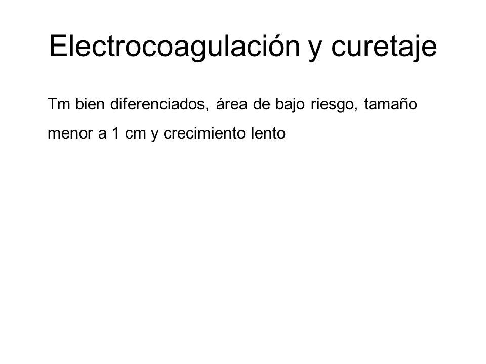Electrocoagulación y curetaje