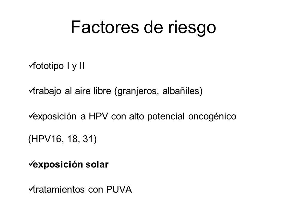 Factores de riesgo fototipo I y II