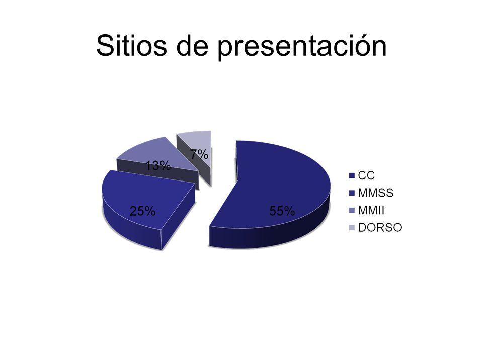 Sitios de presentación