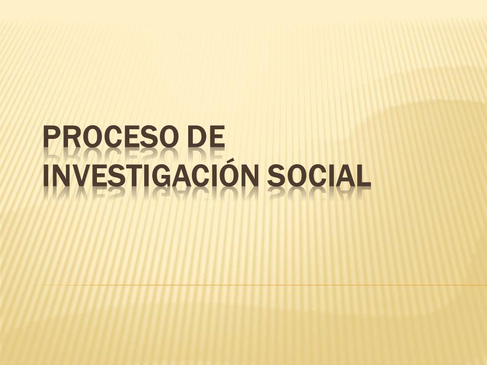 PROCESO DE INVESTIGACIÓN SOCIAL