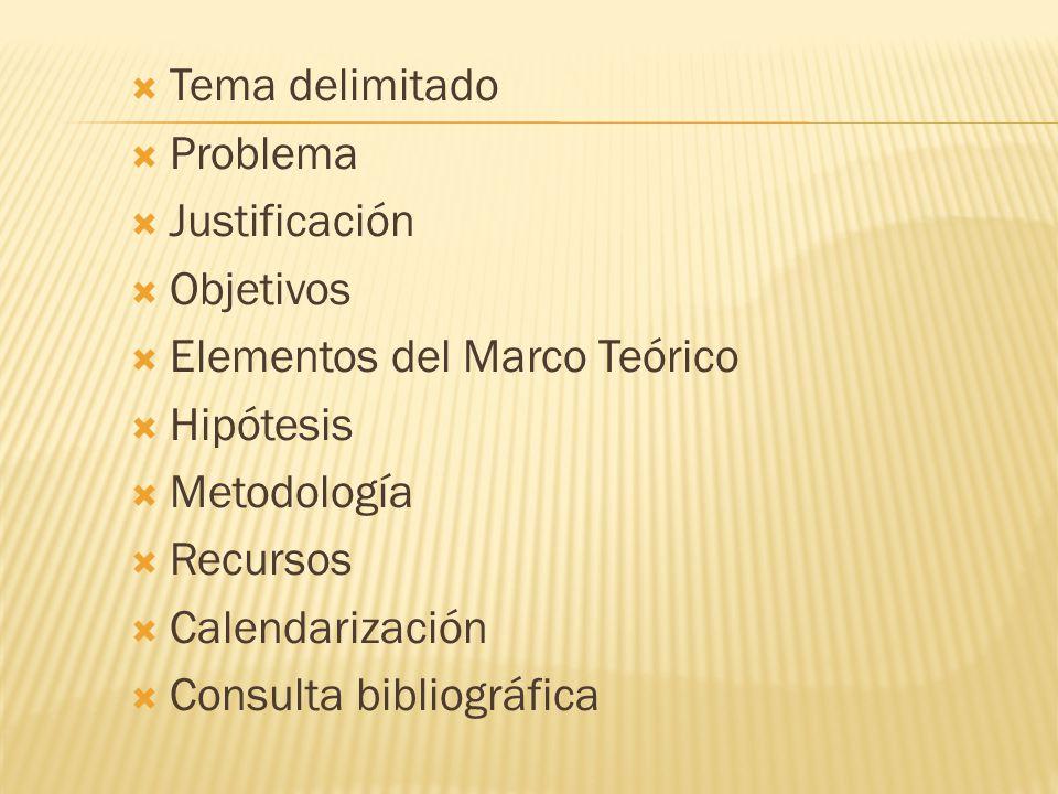 Tema delimitado Problema. Justificación. Objetivos. Elementos del Marco Teórico. Hipótesis. Metodología.