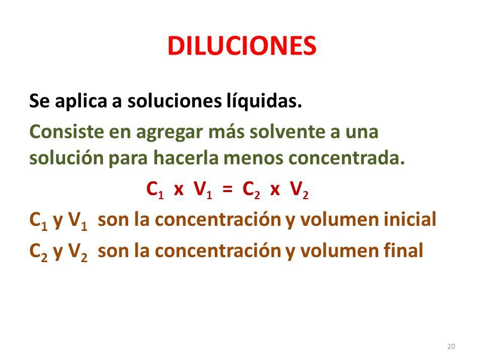 DILUCIONES