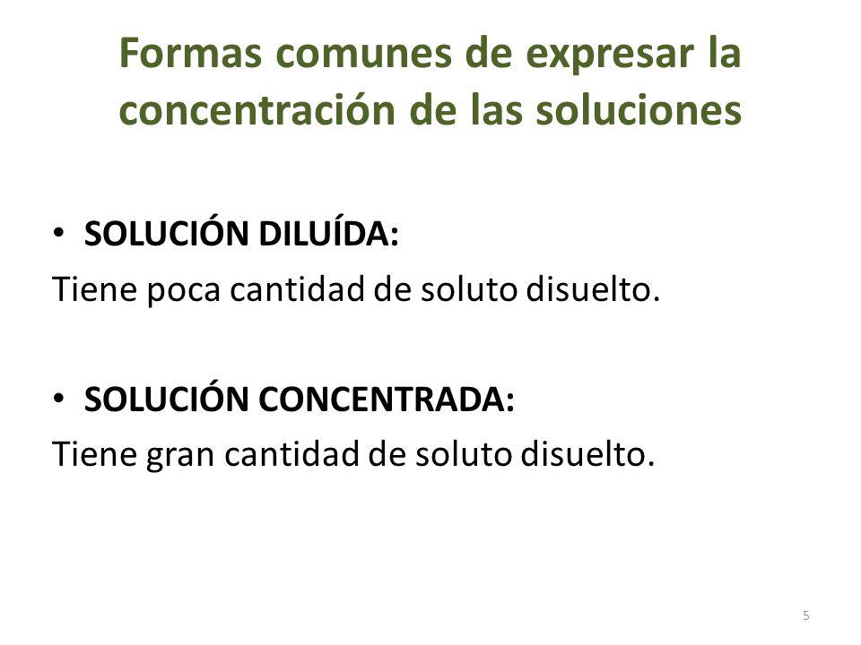 Formas comunes de expresar la concentración de las soluciones