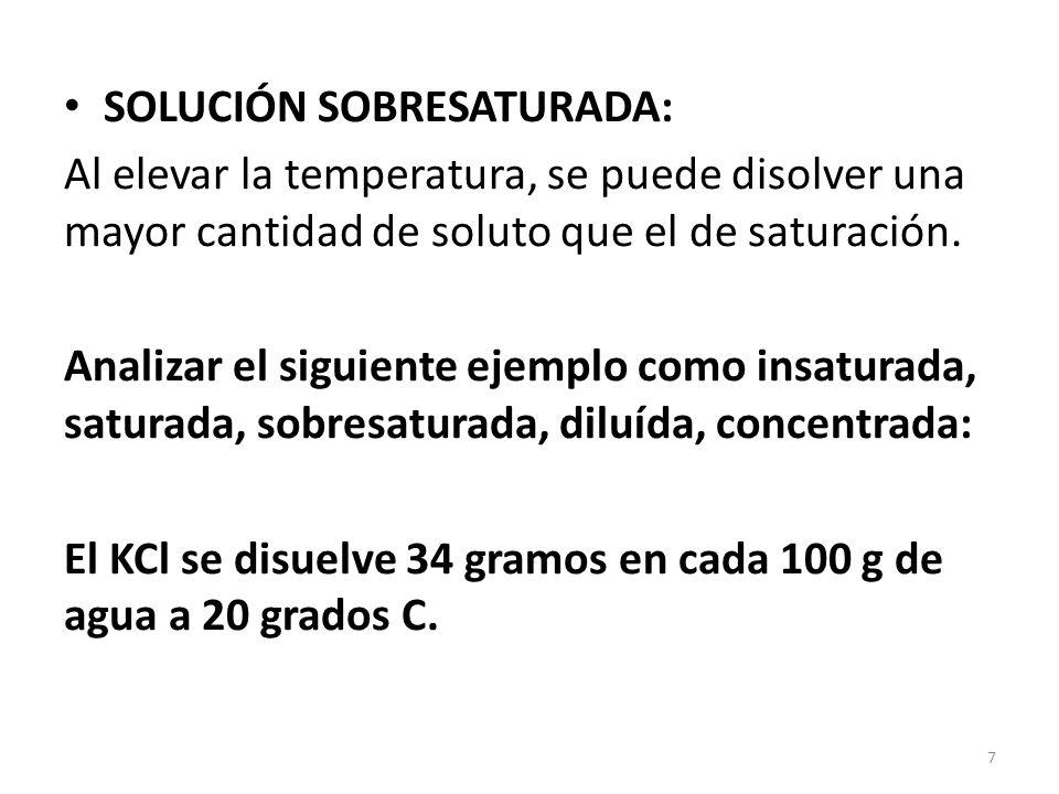 SOLUCIÓN SOBRESATURADA: