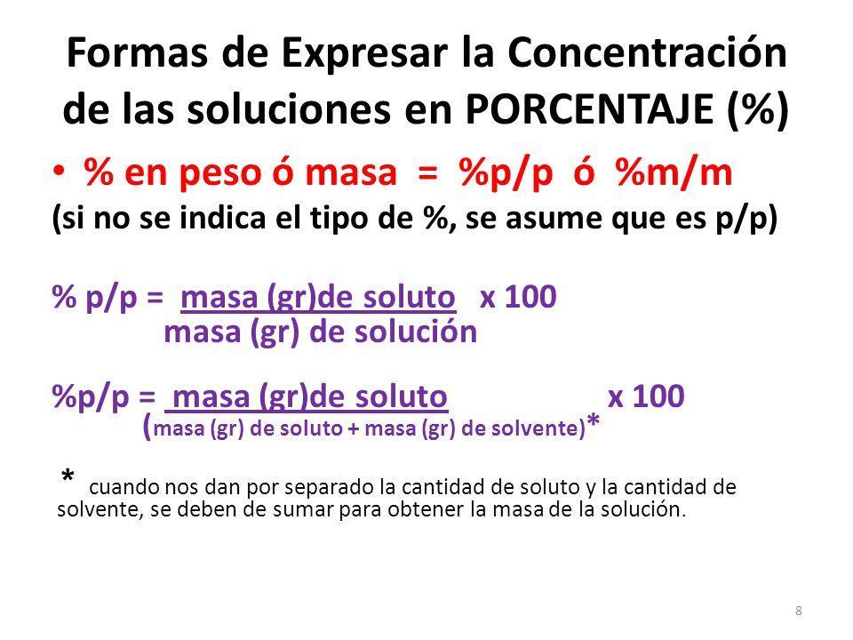 Formas de Expresar la Concentración de las soluciones en PORCENTAJE (%)
