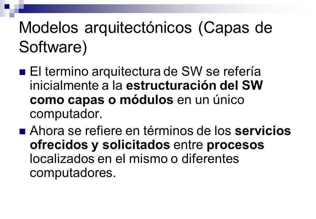 Pontificia universidad javeriana sistemas distribuidos for Arquitectura de capas software