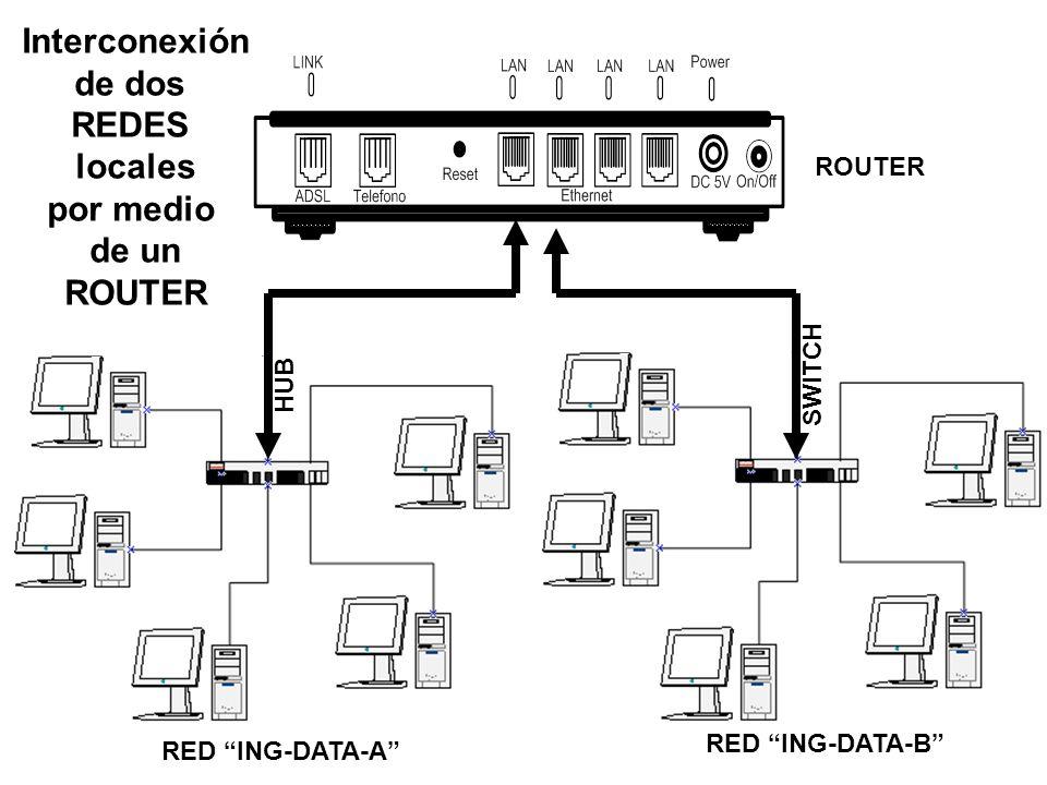 adsl ethernet cable  par trenzado pc