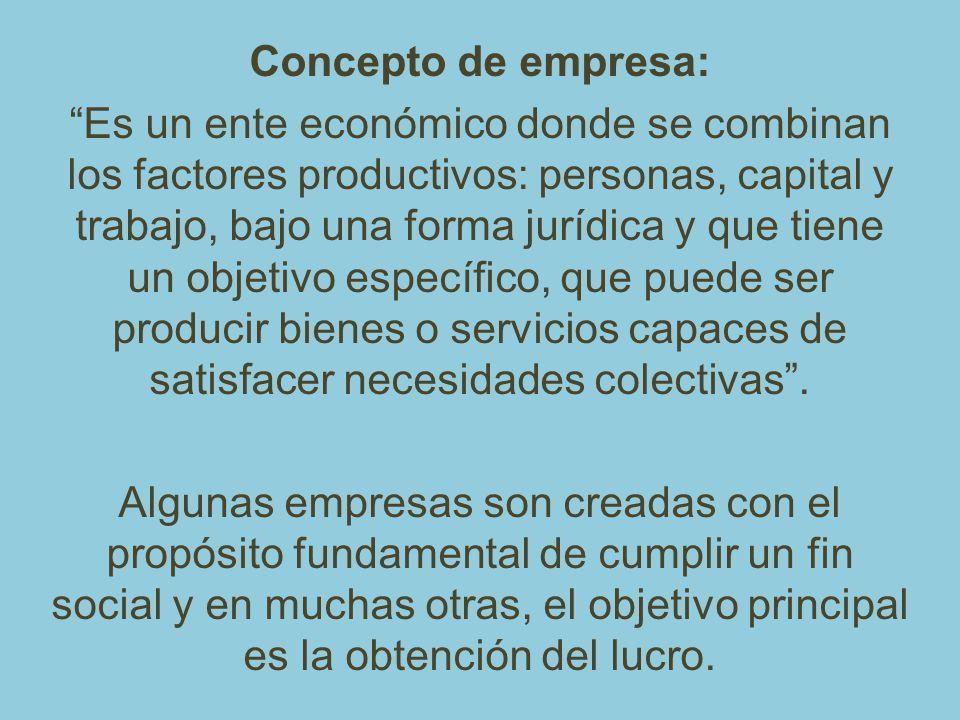 Concepto de empresa: