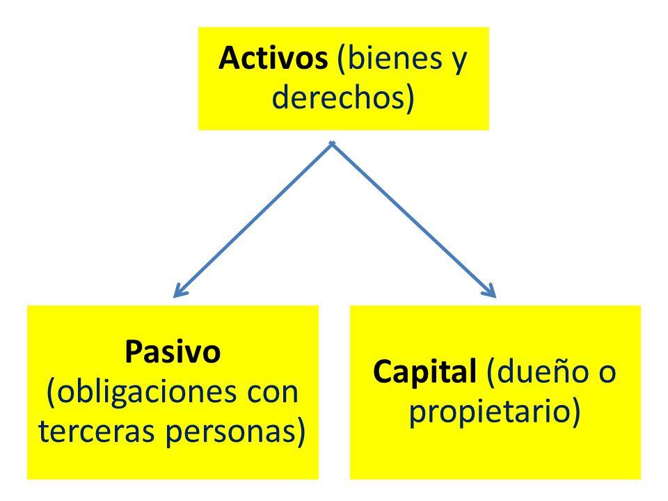 Pasivo (obligaciones con terceras personas)
