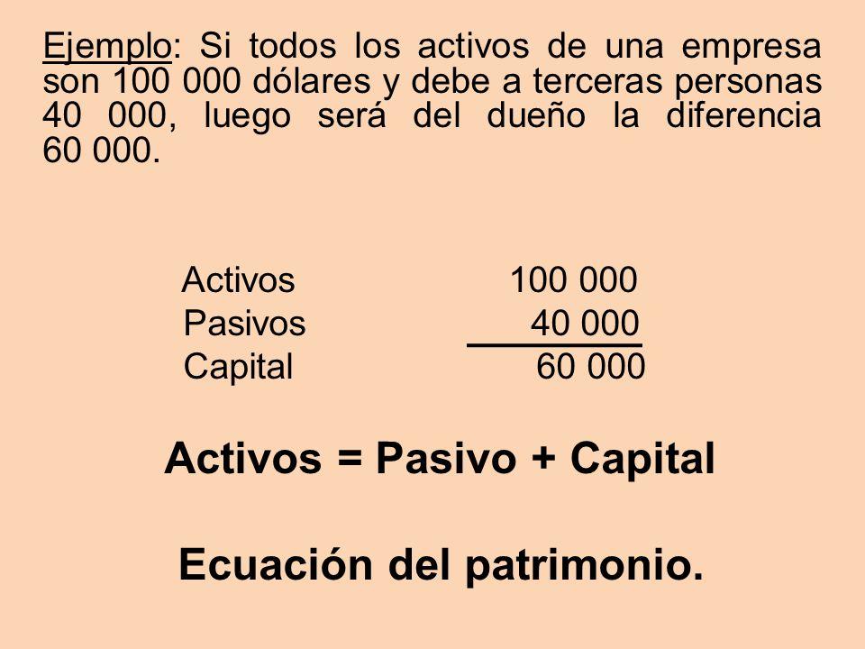 Activos = Pasivo + Capital Ecuación del patrimonio.