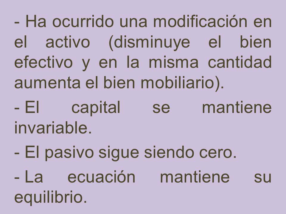 - Ha ocurrido una modificación en el activo (disminuye el bien efectivo y en la misma cantidad aumenta el bien mobiliario).