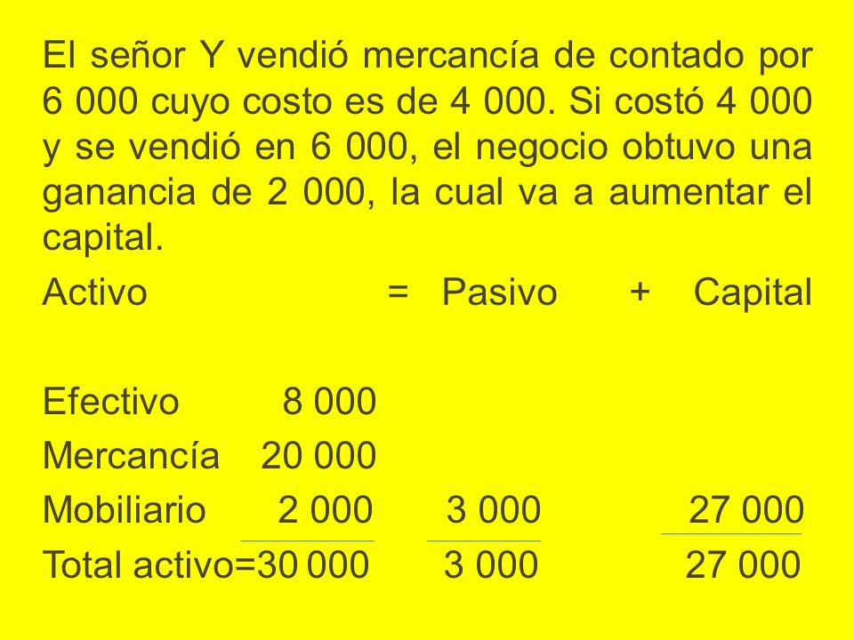 El señor Y vendió mercancía de contado por 6 000 cuyo costo es de 4 000. Si costó 4 000 y se vendió en 6 000, el negocio obtuvo una ganancia de 2 000, la cual va a aumentar el capital.