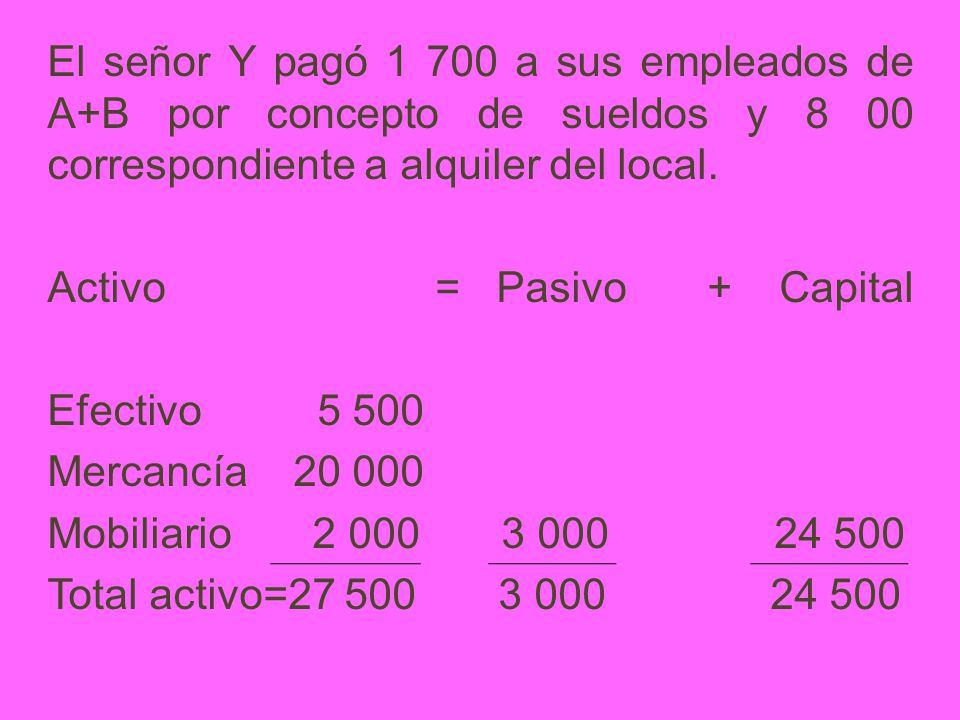 El señor Y pagó 1 700 a sus empleados de A+B por concepto de sueldos y 8 00 correspondiente a alquiler del local.