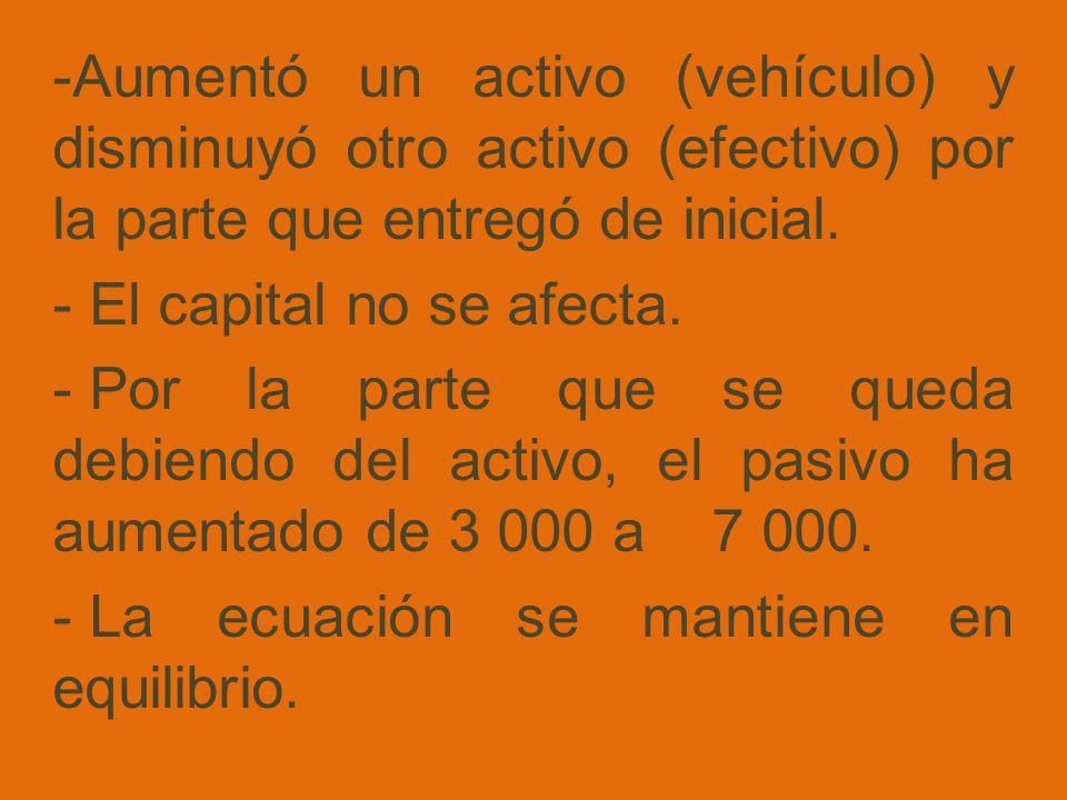 Aumentó un activo (vehículo) y disminuyó otro activo (efectivo) por la parte que entregó de inicial.