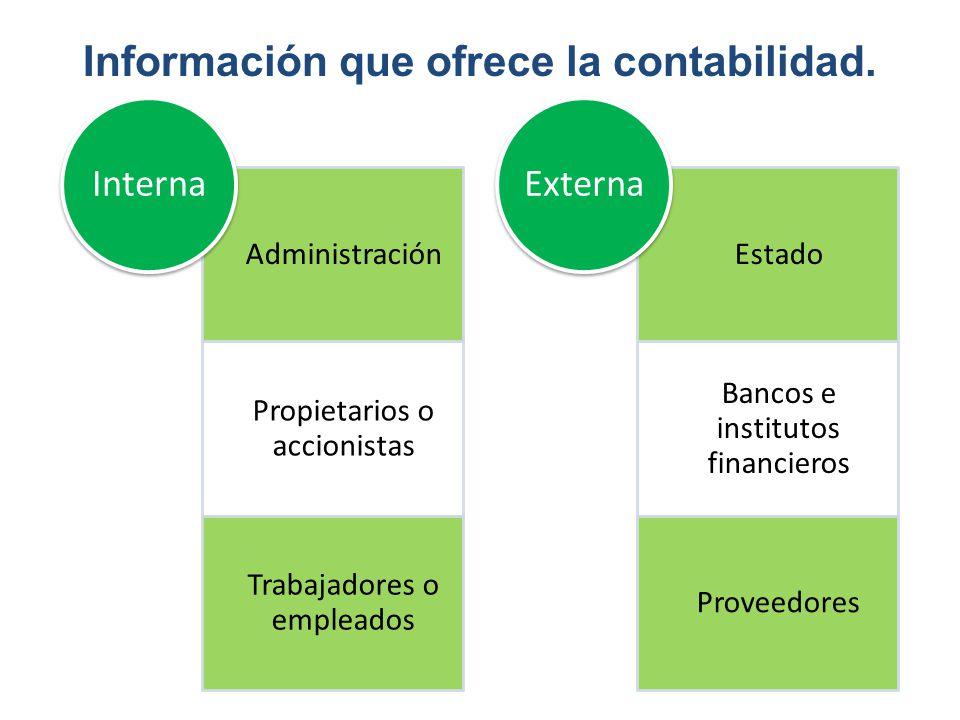 Información que ofrece la contabilidad.
