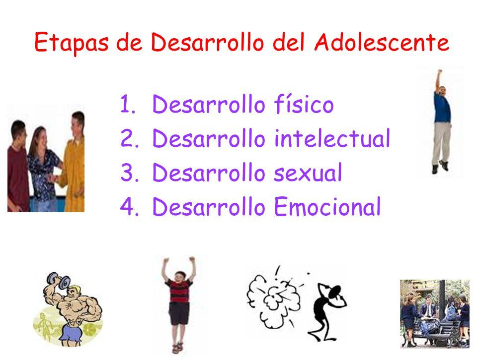 FASES DE LA ADOLESCENCIA - ceicegvaes