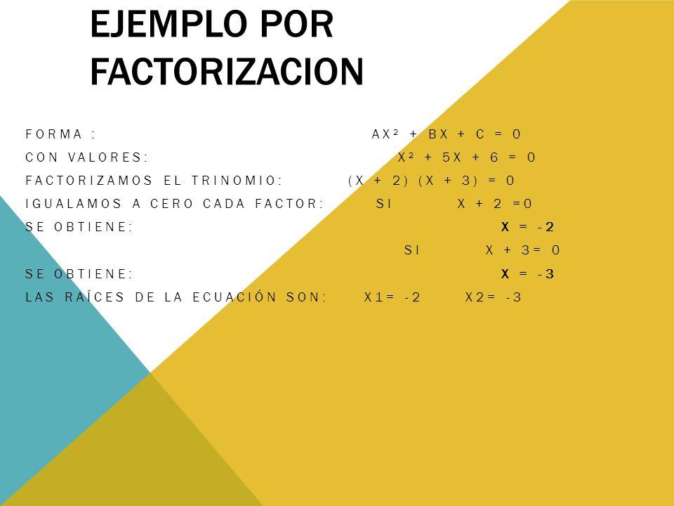 Ejemplo por factorizacion