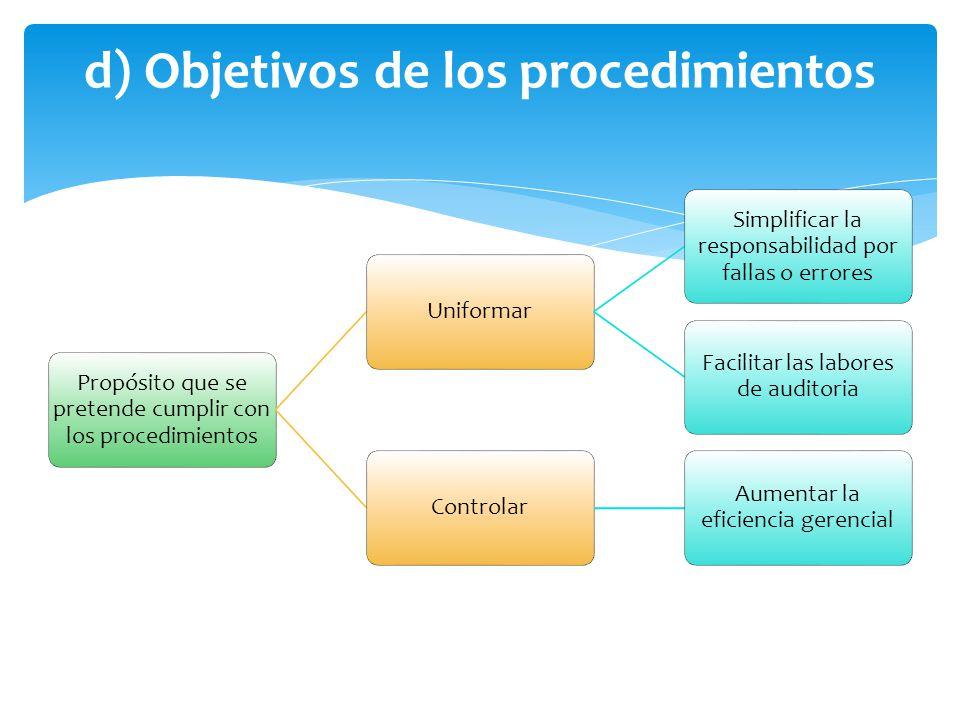 d) Objetivos de los procedimientos