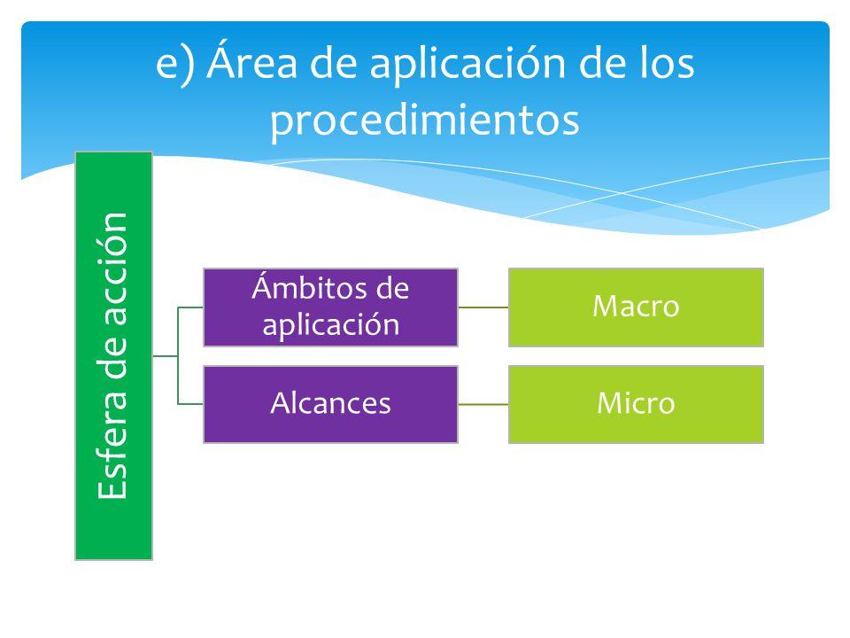 e) Área de aplicación de los procedimientos