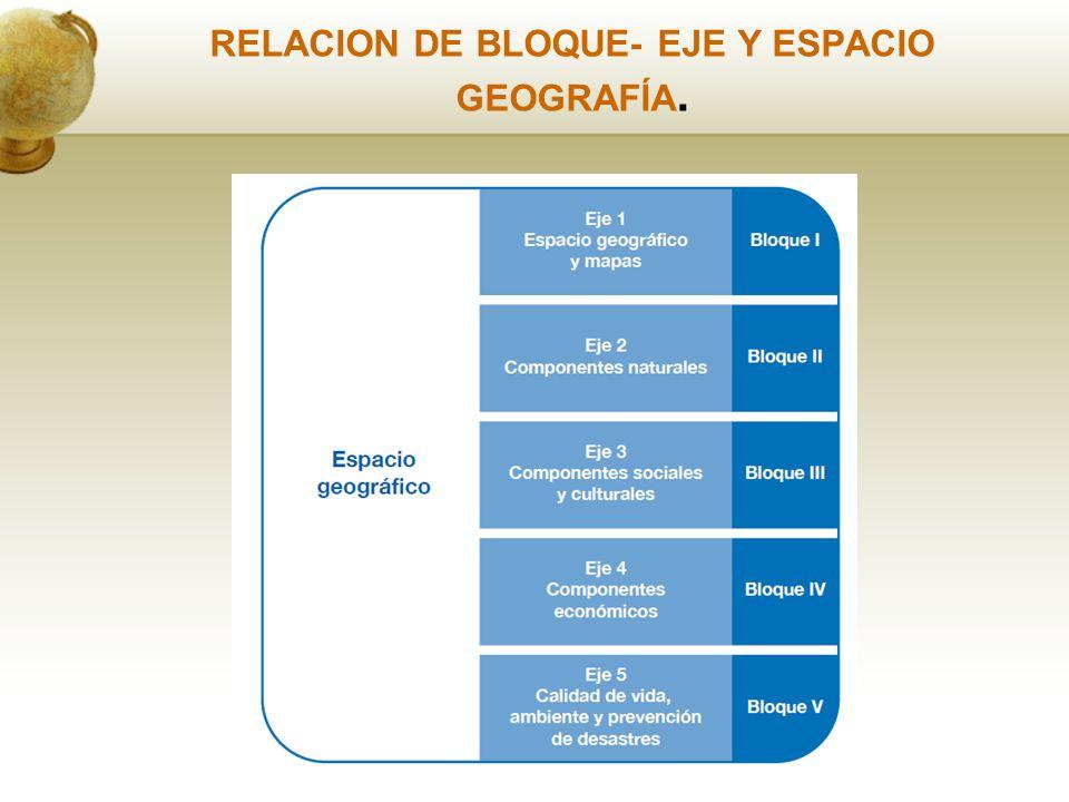 RELACION DE BLOQUE- EJE Y ESPACIO GEOGRAFÍA.