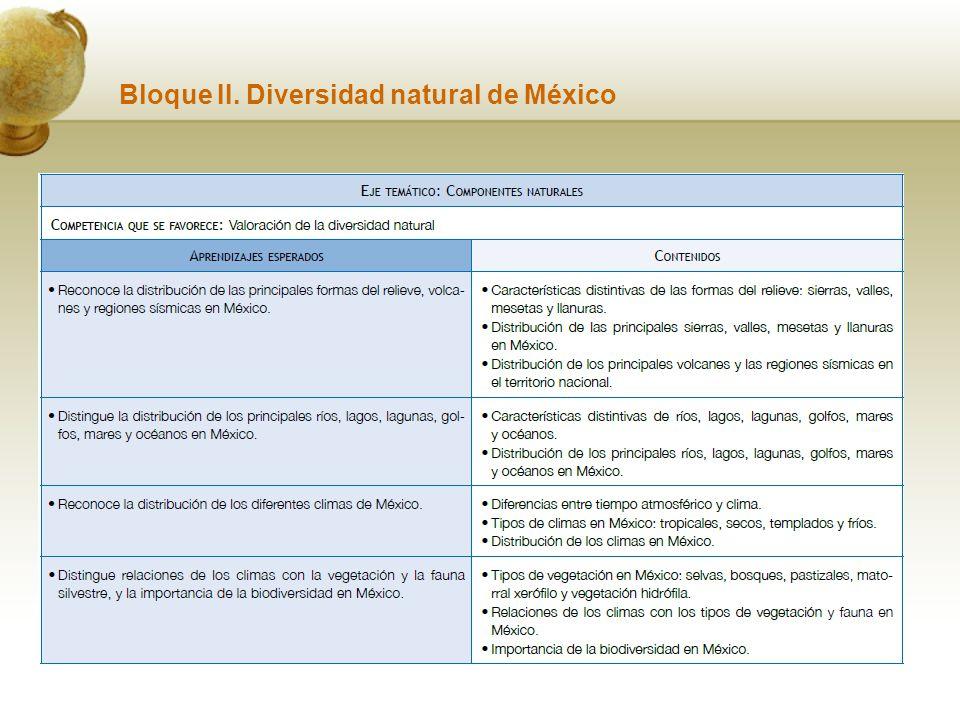 Bloque II. Diversidad natural de México