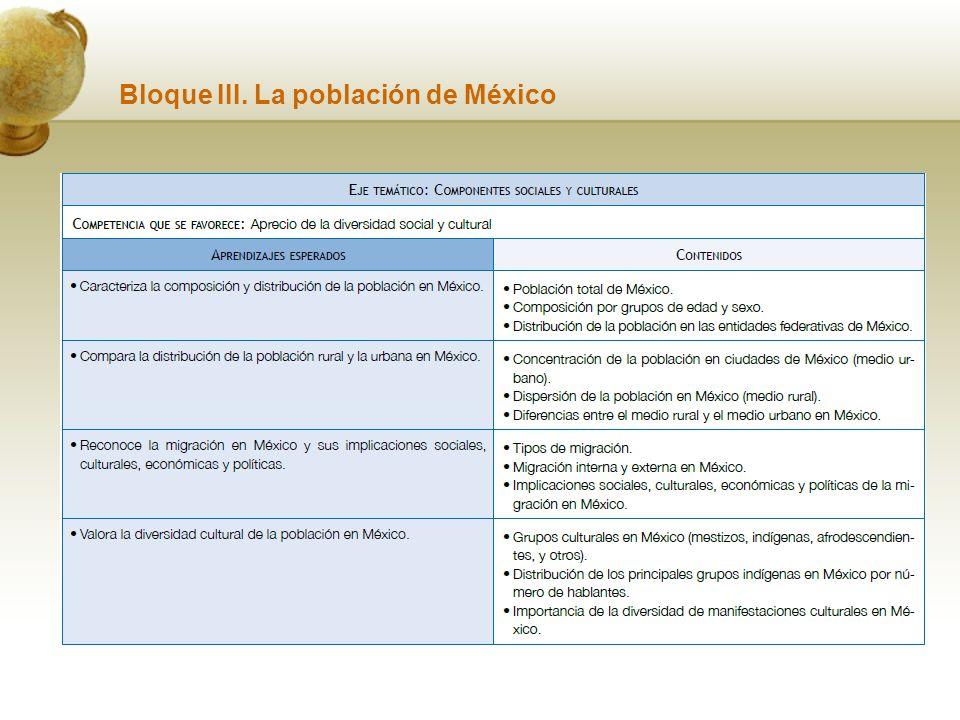 Bloque III. La población de México