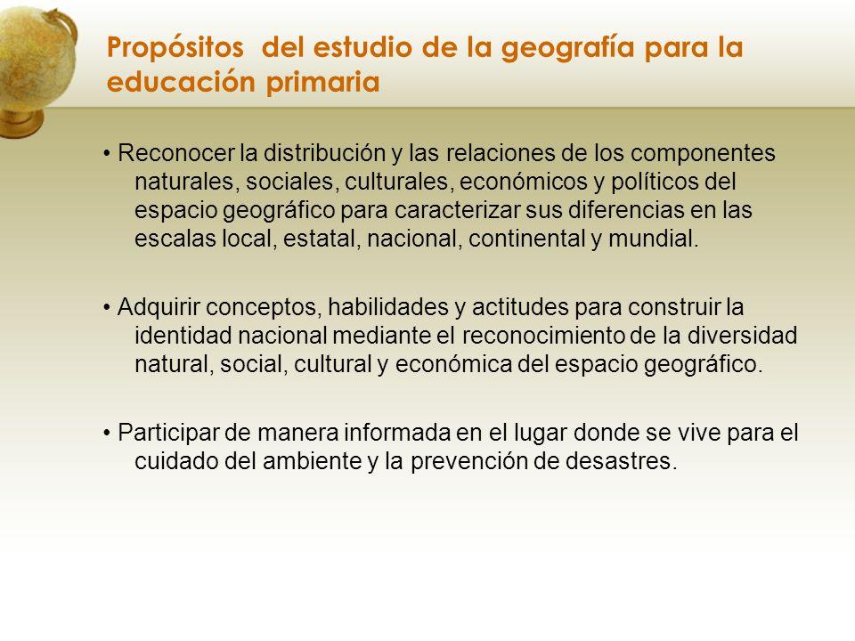 Propósitos del estudio de la geografía para la educación primaria