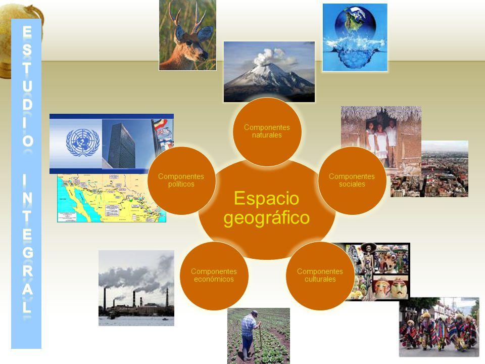 Imagenes De Componentes Naturales Espacio Geografico