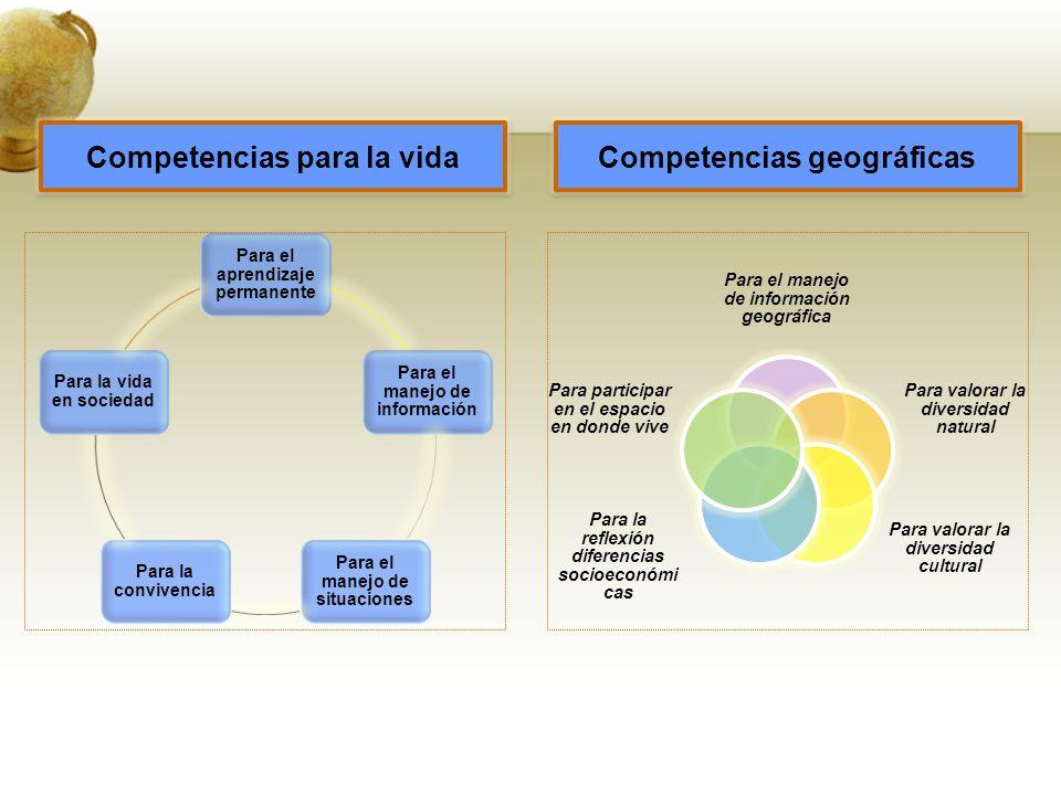Competencias para la vida Competencias geográficas