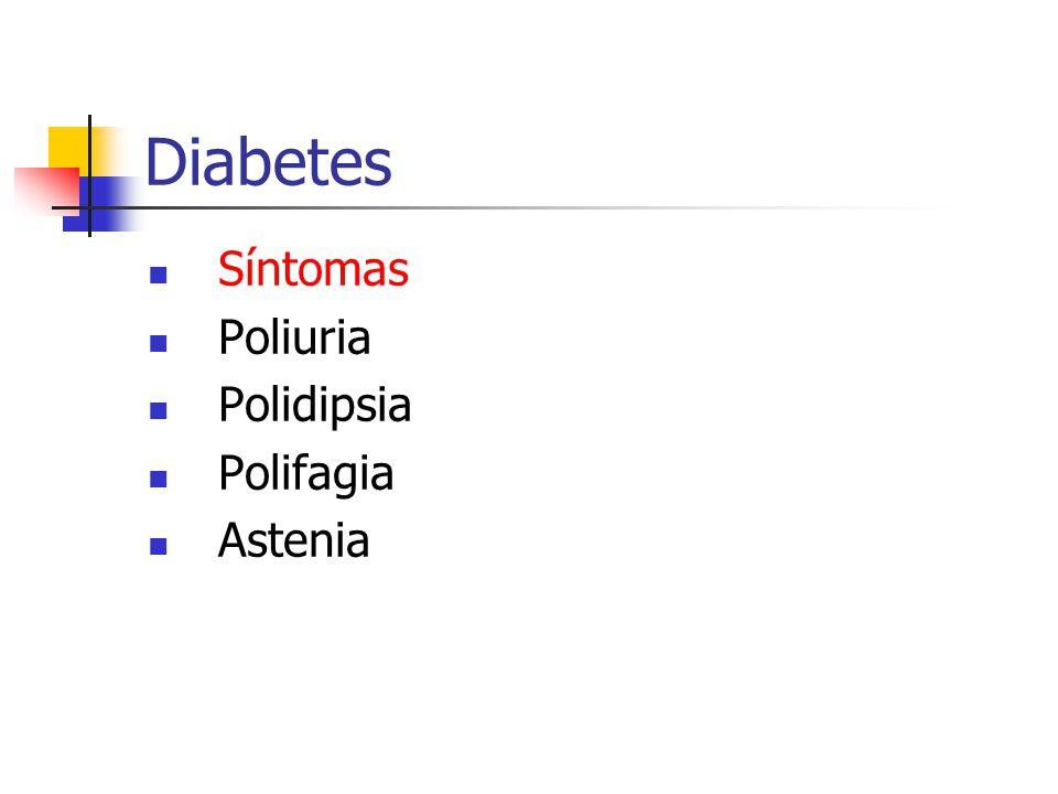 Diabetes Síntomas Poliuria Polidipsia Polifagia Astenia