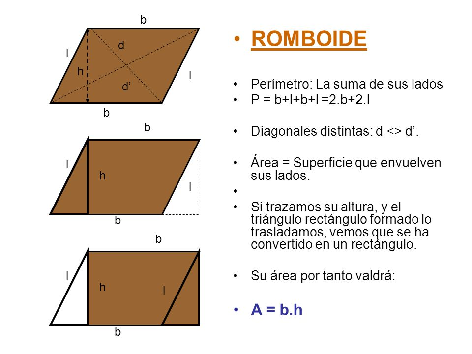 ROMBOIDE A = b.h Perímetro: La suma de sus lados P = b+l+b+l =2.b+2.l