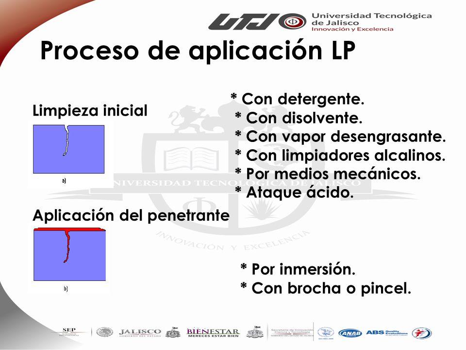 Proceso de aplicación LP