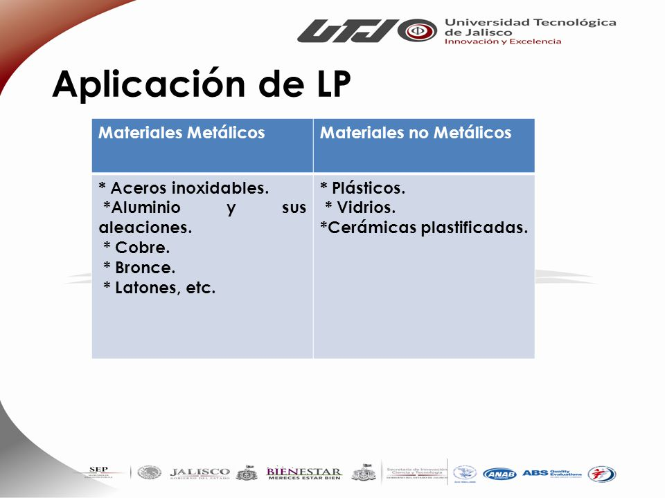 Aplicación de LP Materiales Metálicos Materiales no Metálicos