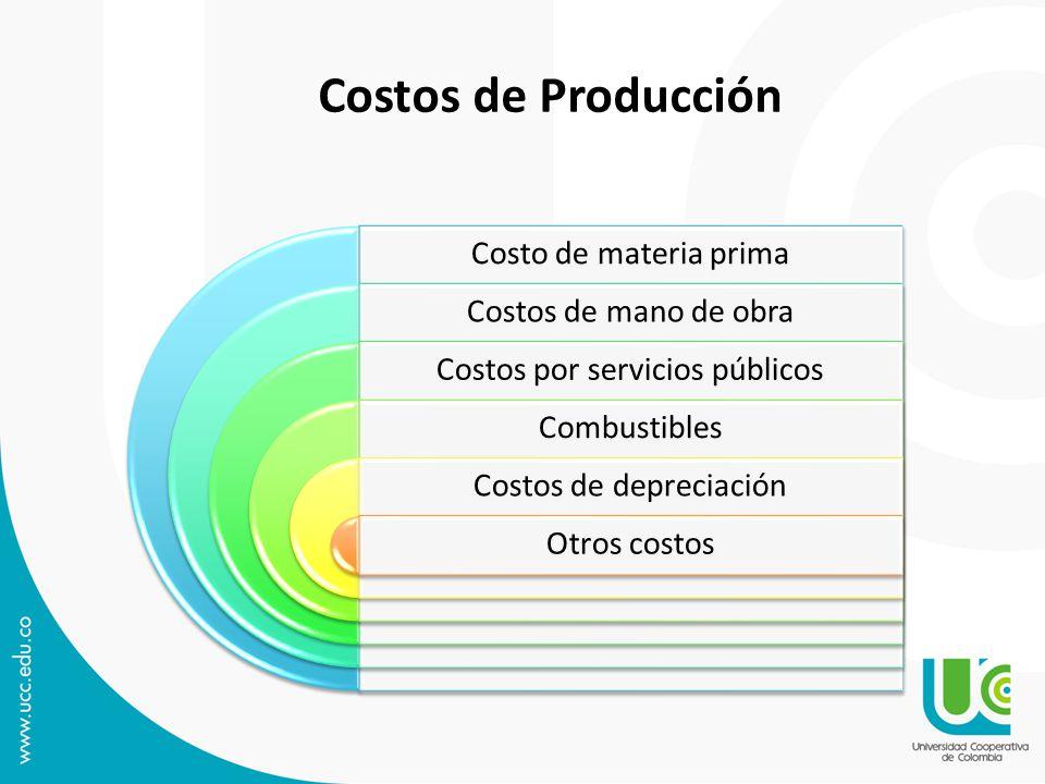 Costos de Producción Costo de materia prima Costos de mano de obra