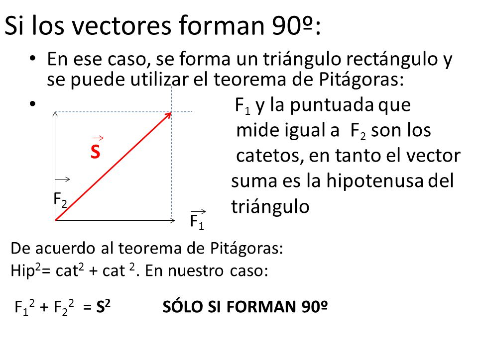 Si los vectores forman 90º: