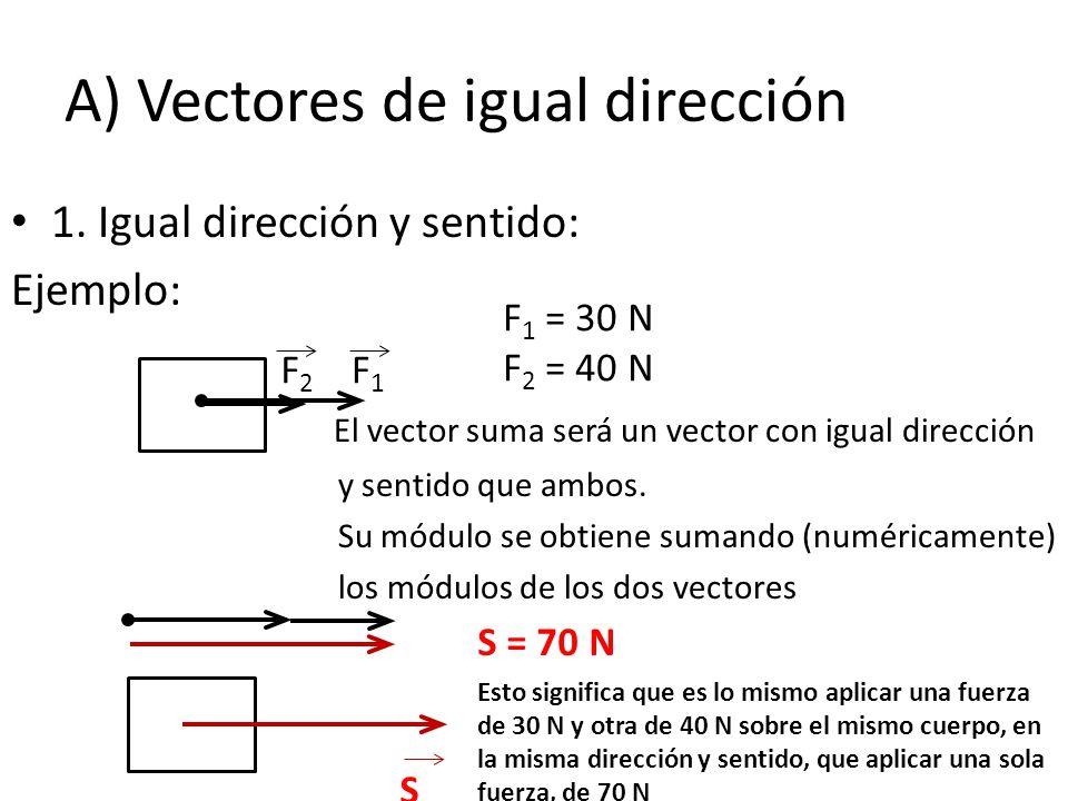 A) Vectores de igual dirección