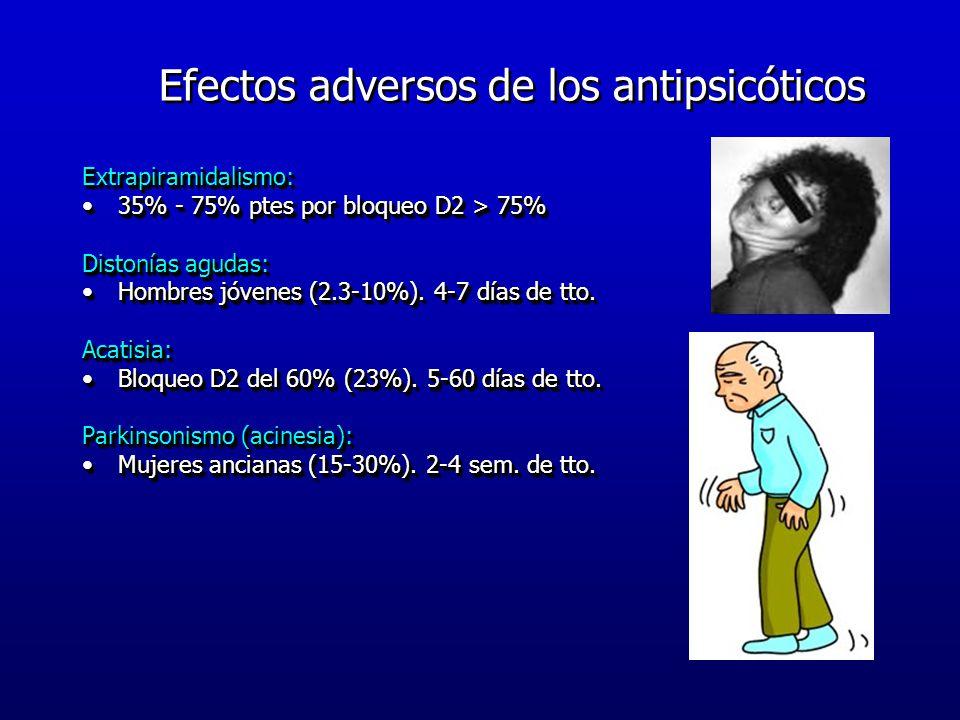 Psicosis y Esquizofrenia - ppt descargar