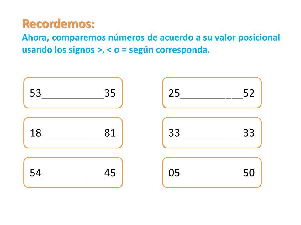 Recordemos: Ahora, comparemos números de acuerdo a su valor posicional usando los signos >, < o = según corresponda.