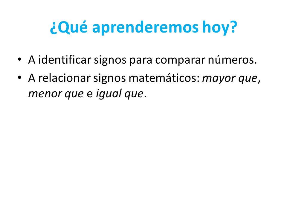 ¿Qué aprenderemos hoy A identificar signos para comparar números.
