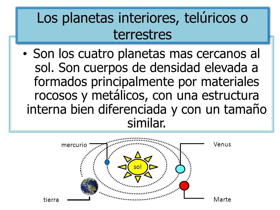 Denisse gonz lez bonilla ppt descargar - Caracteristicas de los planetas interiores ...