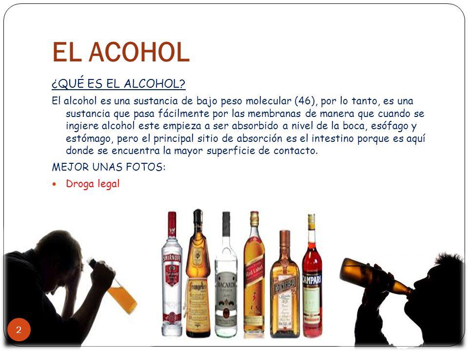 ALCOHOL , TABACO y DROGAS - ppt video online descargar