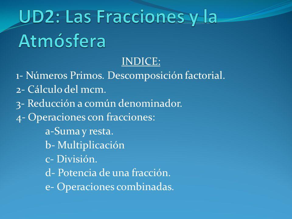 UD2: Las Fracciones y la Atmósfera