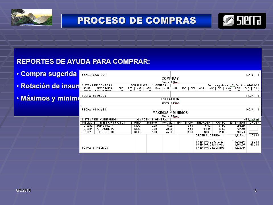 PROCESO DE COMPRAS REPORTES DE AYUDA PARA COMPRAR: Compra sugerida
