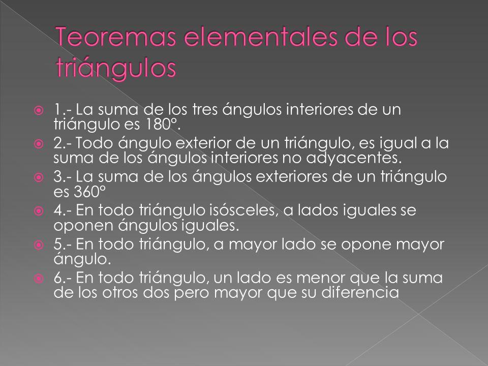 Teoremas elementales de los triángulos