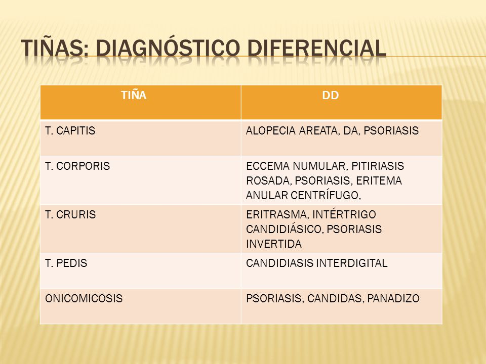 TIÑAS: diagnóstico diferencial
