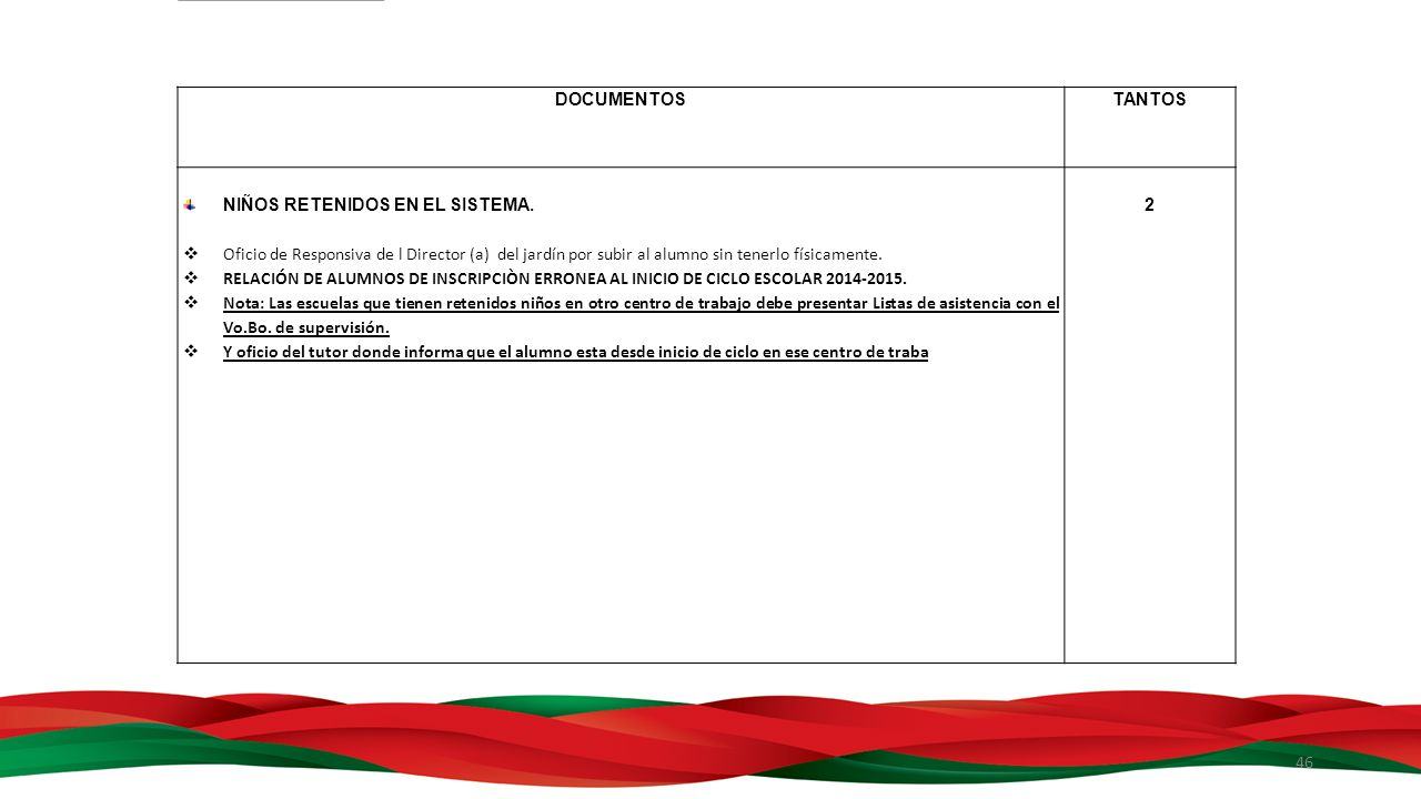 Normas de control escolar ppt descargar for Inscripcion jardin 2015