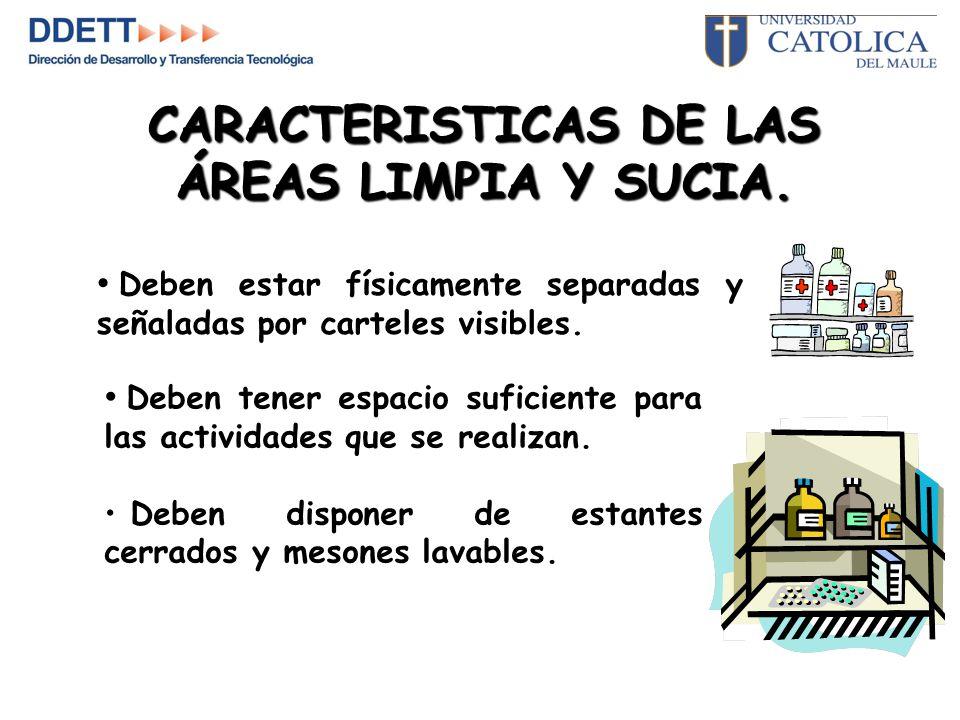 CARACTERISTICAS DE LAS ÁREAS LIMPIA Y SUCIA.