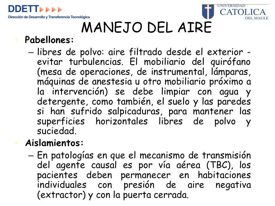 MANEJO DEL AIRE Pabellones: