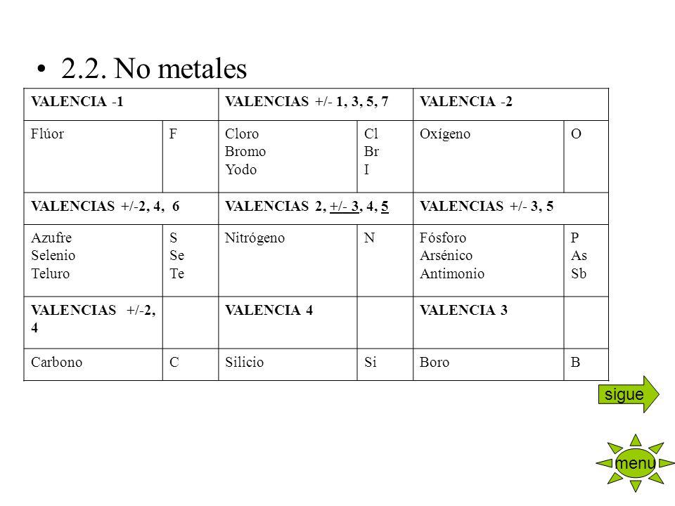 Formulacin de qumica inorgnica ppt descargar no metales sigue menu valencia 1 valencias 1 3 urtaz Gallery